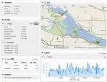 Day 4: 10+ Mile Trikke Ride