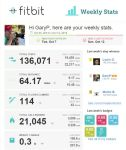 Fitbit Weekly Stats for 2014-10-12